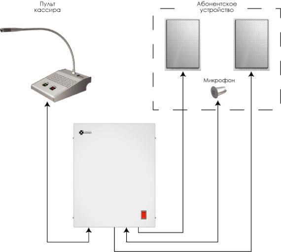 Схема дуплексного переговорного устройства МЕТА 3502.