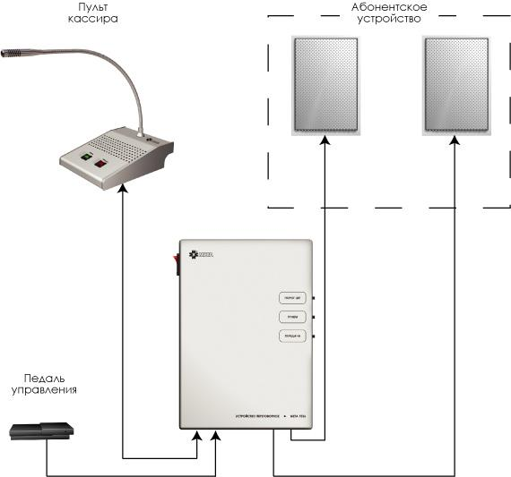 Симплексное переговорное устройство МЕТА 3535 предназначено для...